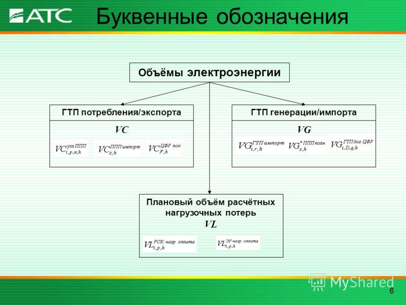6 Буквенные обозначения Объёмы электроэнергии ГТП потребления/экспорта VC ГТП генерации/импорта VG Плановый объём расчётных нагрузочных потерь VL