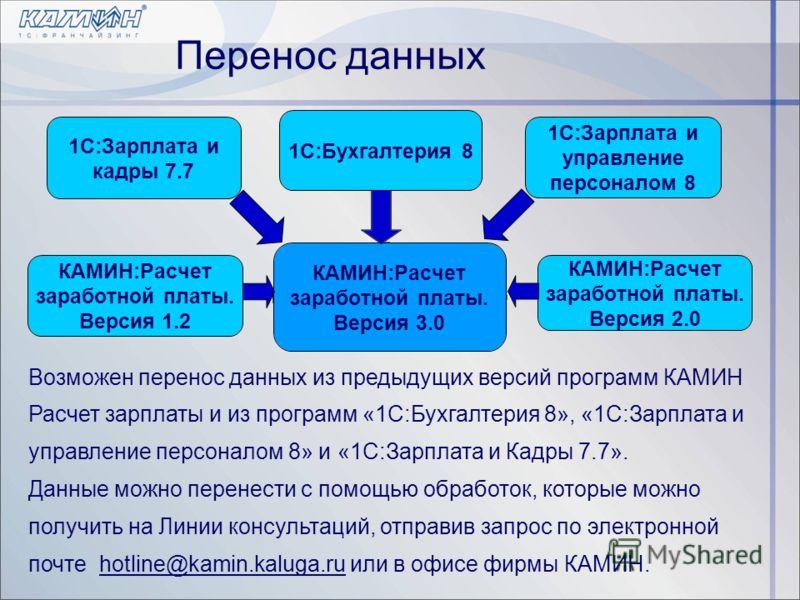 Перенос данных Возможен перенос данных из предыдущих версий программ КАМИН Расчет зарплаты и из программ «1С:Бухгалтерия 8», «1С:Зарплата и управление персоналом 8» и «1С:Зарплата и Кадры 7.7». Данные можно перенести с помощью обработок, которые можн