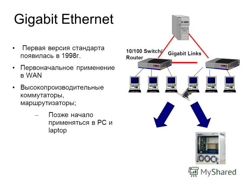 Gigabit Ethernet Первая версия стандарта появилась в 1998г. Первоначальное применение в WAN Высокопроизводительные коммутаторы, маршрутизаторы; – Позже начало применяться в PC и laptop