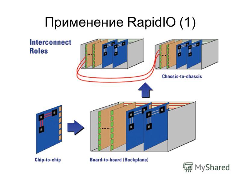 Применение RapidIO (1)