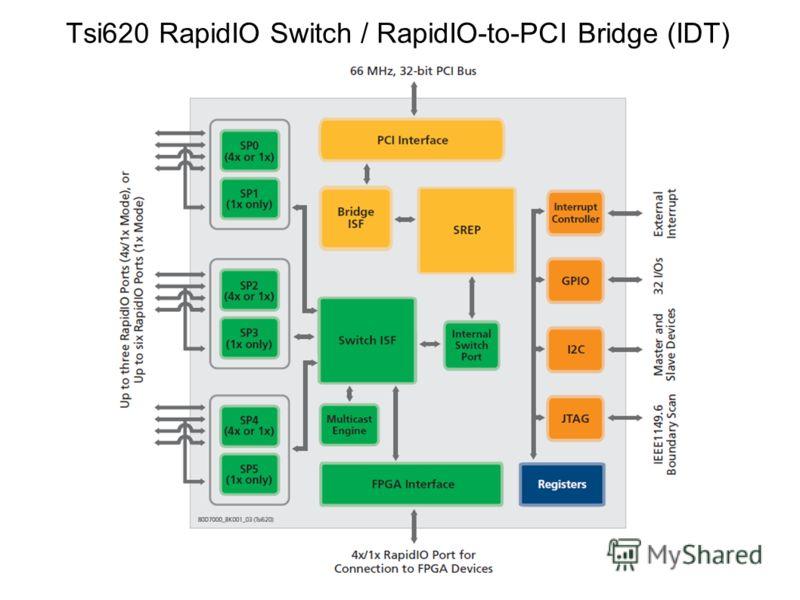 Tsi620 RapidIO Switch / RapidIO-to-PCI Bridge (IDT)