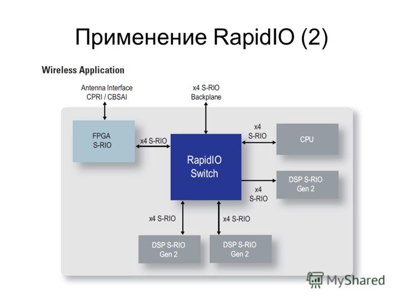 Применение RapidIO (2)