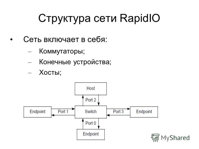 Структура сети RapidIO Сеть включает в себя: – Коммутаторы; – Конечные устройства; – Хосты;