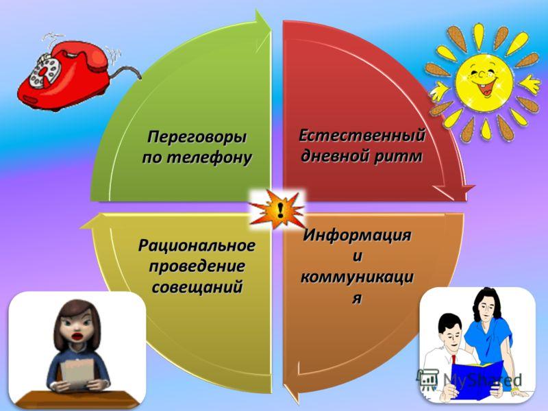 Естественный дневной ритм Информация и коммуникаци я Рациональное проведение совещаний Переговоры по телефону