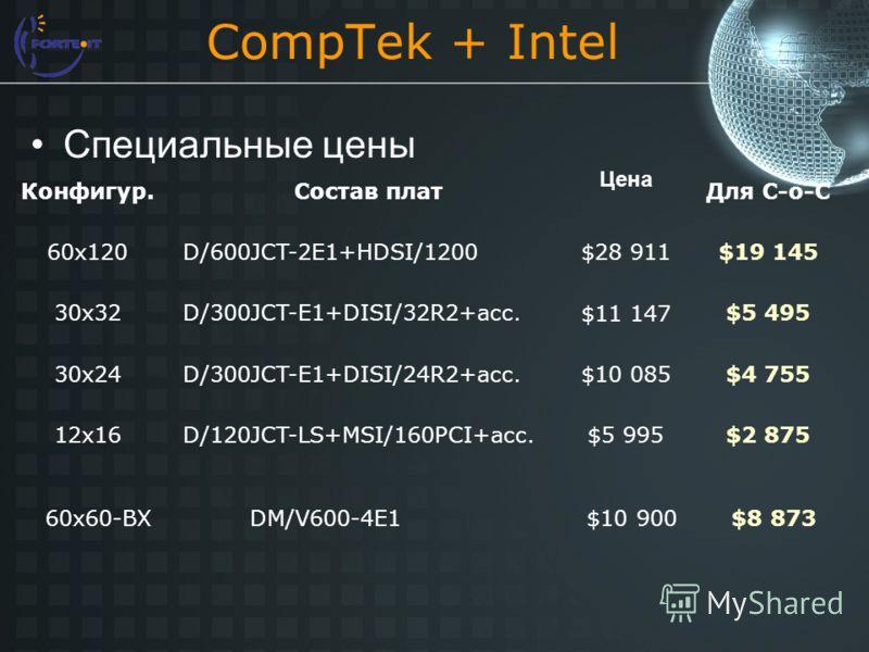 Специальные цены CompTek + Intel Конфигур.Состав плат Цена Для C-o-C 60x120D/600JCT-2E1+HDSI/1200$28 911$19 145 30x32D/300JCT-E1+DISI/32R2+acc.$11 147$5 495 30x24D/300JCT-E1+DISI/24R2+acc.$10 085$4 755 12x16D/120JCT-LS+MSI/160PCI+acc.$5 995$2 875 60x
