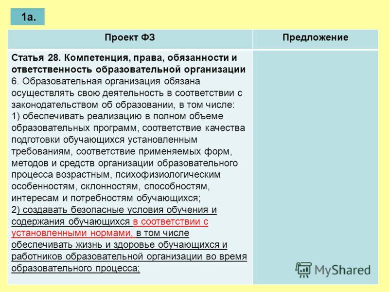 Проект ФЗПредложение Статья 28. Компетенция, права, обязанности и ответственность образовательной организации 6. Образовательная организация обязана осуществлять свою деятельность в соответствии с законодательством об образовании, в том числе: 1) обе