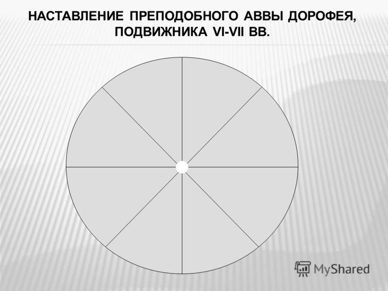 НАСТАВЛЕНИЕ ПРЕПОДОБНОГО АВВЫ ДОРОФЕЯ, ПОДВИЖНИКА VI-VII ВВ.
