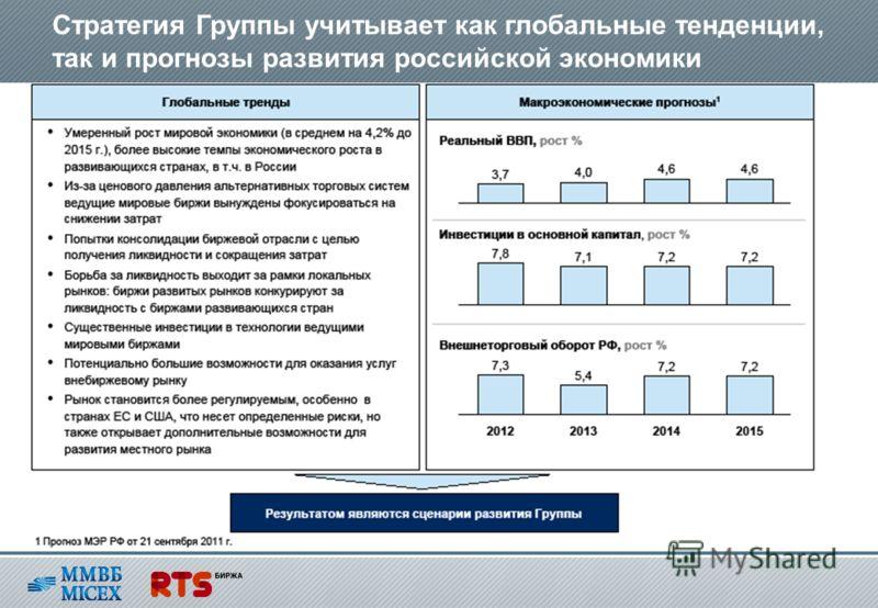 Стратегия Группы учитывает как глобальные тенденции, так и прогнозы развития российской экономики