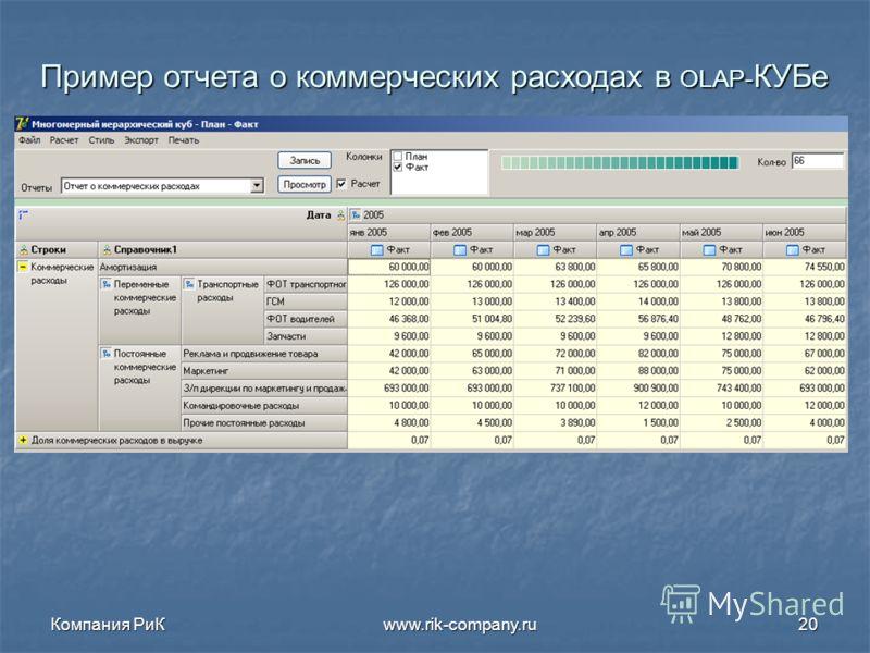 Компания РиК www.rik-company.ru20 Пример отчета о коммерческих расходах в OLAP- КУБе