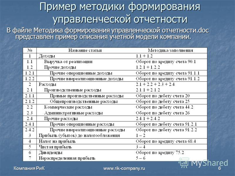 Компания РиК www.rik-company.ru6 Пример методики формирования управленческой отчетности В файле Методика формирования управленческой отчетности.doc представлен пример описания учетной модели компании.