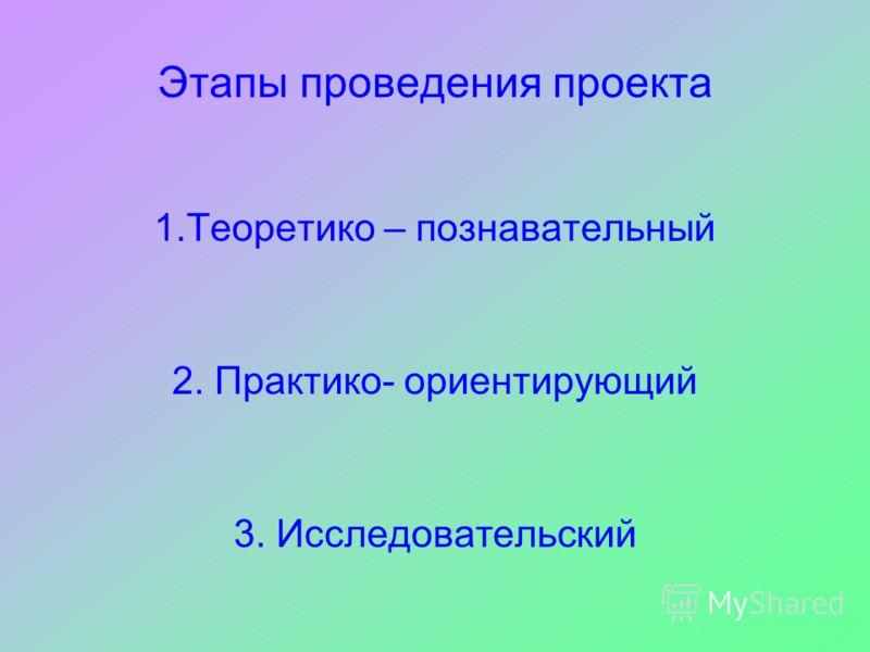 Этапы проведения проекта 1.Теоретико – познавательный 2. Практико- ориентирующий 3. Исследовательский