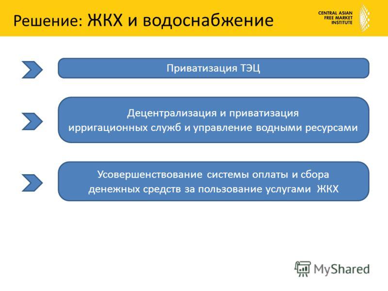 Решение: ЖКХ и водоснабжение Приватизация ТЭЦ Децентрализация и приватизация ирригационных служб и управление водными ресурсами Усовершенствование системы оплаты и сбора денежных средств за пользование услугами ЖКХ