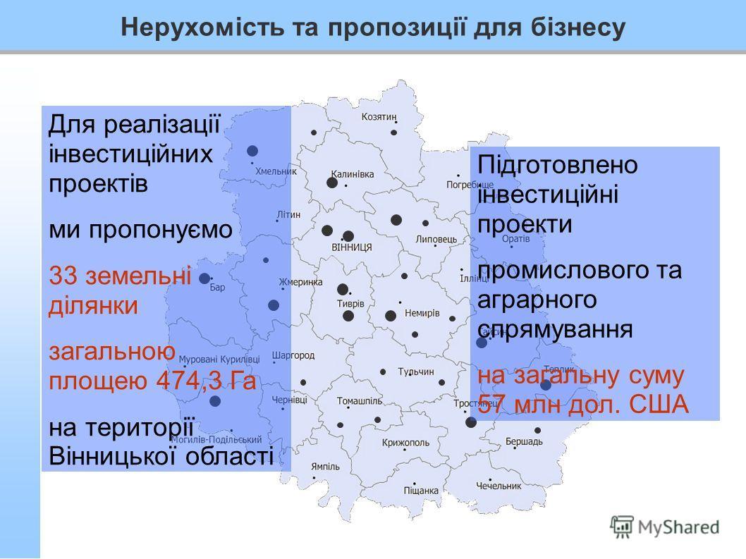 Нерухомість та пропозиції для бізнесу Для реалізації інвестиційних проектів ми пропонуємо 33 земельні ділянки загальною площею 474,3 Га на території Вінницької області Підготовлено інвестиційні проекти промислового та аграрного спрямування на загальн