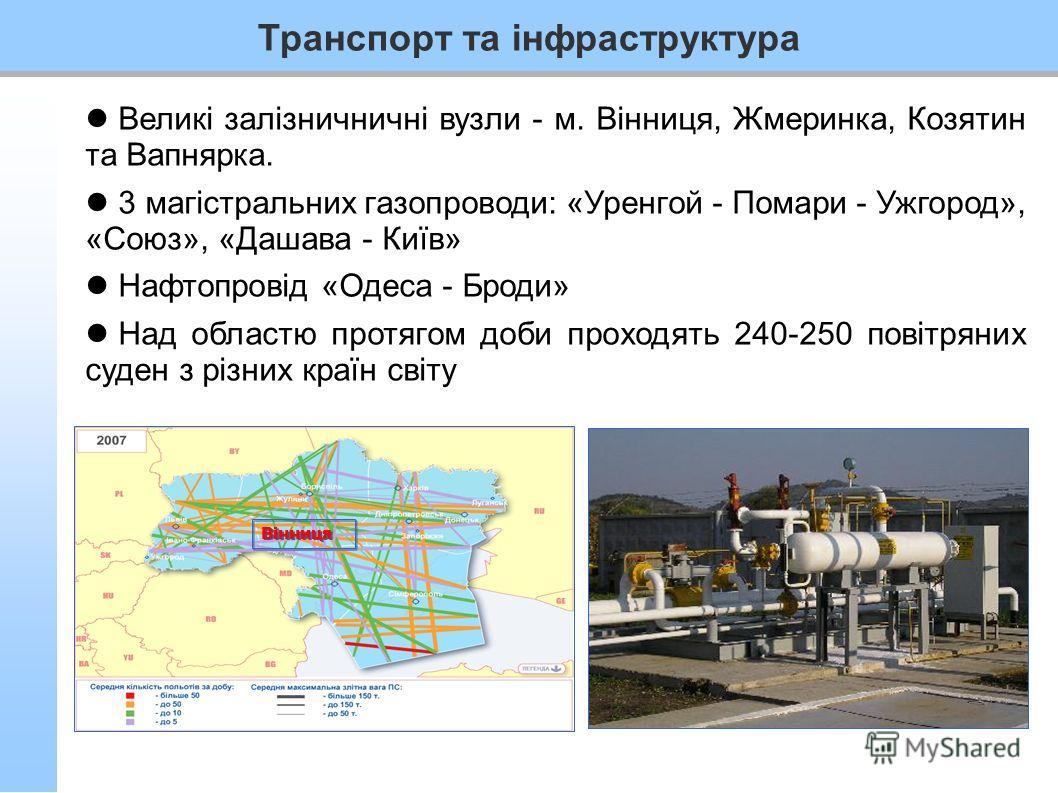 Транспорт та інфраструктура Великі залізничничні вузли - м. Вінниця, Жмеринка, Козятин та Вапнярка. 3 магістральних газопроводи: «Уренгой - Помари - Ужгород», «Союз», «Дашава - Київ» Нафтопровід «Одеса - Броди» Над областю протягом доби проходять 240