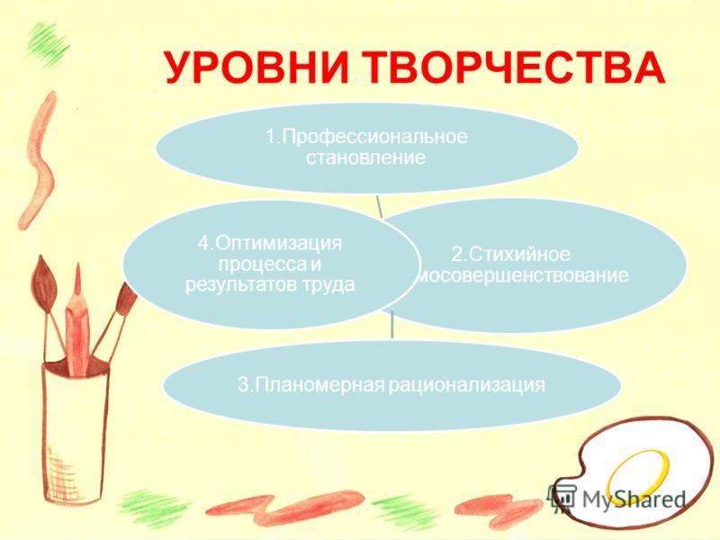 УРОВНИ ТВОРЧЕСТВА 1.Профессиональное становление 2.Стихийное самосовершенствование 3.Планомерная рационализация 4.Оптимизация процесса и результатов труда
