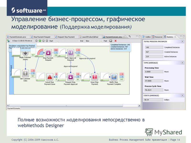 Copyright (C) 2006-2009 Максимов А.С. Business Process Management Suite презентация | Page 14 Управление бизнес-процессом, графическое моделирование (Поддержка моделирования) Полные возможности моделирования непосредственно в webMethods Designer
