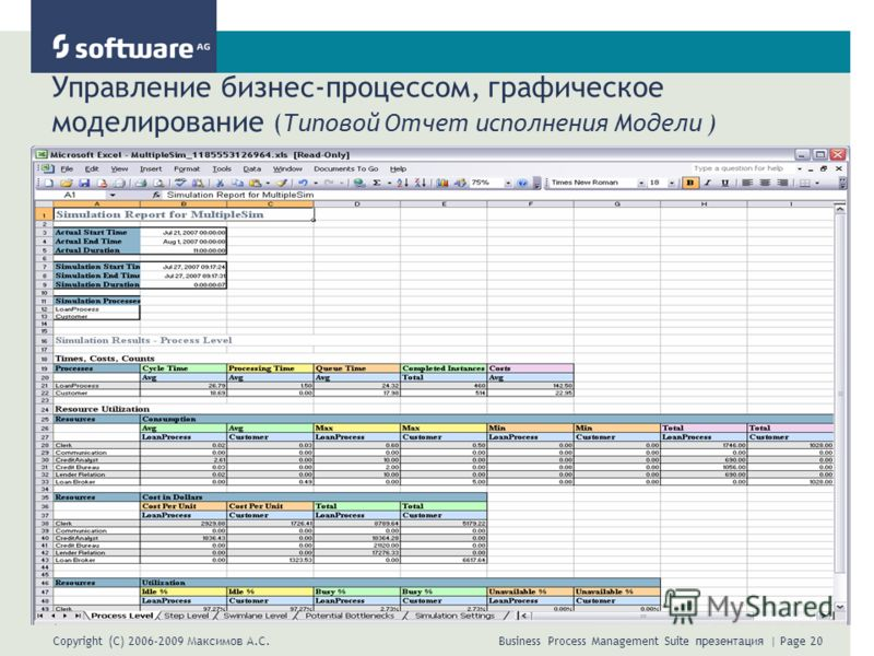 Copyright (C) 2006-2009 Максимов А.С. Business Process Management Suite презентация | Page 20 Управление бизнес-процессом, графическое моделирование (Типовой Отчет исполнения Модели )