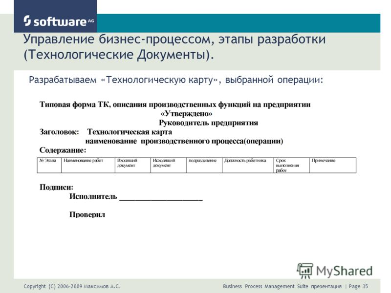 Copyright (C) 2006-2009 Максимов А.С. Business Process Management Suite презентация | Page 35 Управление бизнес-процессом, этапы разработки (Технологические Документы). Разрабатываем «Технологическую карту», выбранной операции: