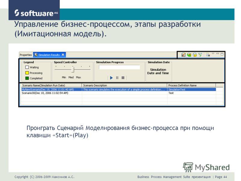 Copyright (C) 2006-2009 Максимов А.С. Business Process Management Suite презентация | Page 44 Управление бизнес-процессом, этапы разработки (Имитационная модель). Проиграть Сценарий Моделирования бизнес-процесса при помощи клавиши «Start»(Play)