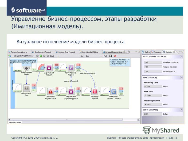 Copyright (C) 2006-2009 Максимов А.С. Business Process Management Suite презентация | Page 45 Управление бизнес-процессом, этапы разработки (Имитационная модель). Визуальное исполнение модели бизнес-процесса