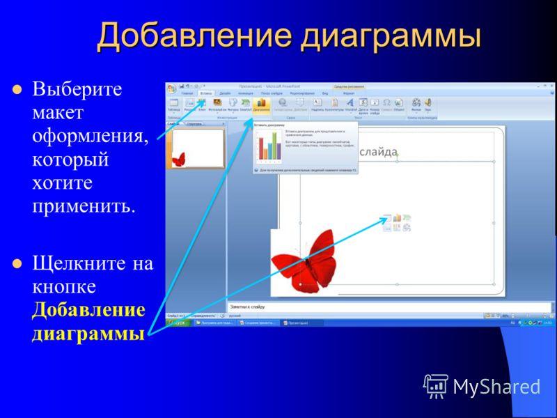 Добавление диаграммы Выберите макет оформления, который хотите применить. Щелкните на кнопке Добавление диаграммы