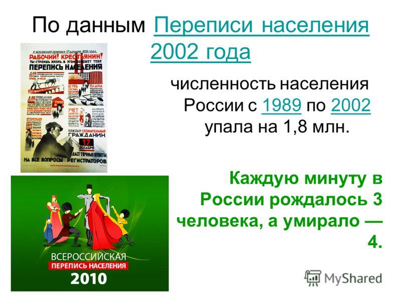По данным Переписи населения 2002 годаПереписи населения 2002 года численность населения России с 1989 по 2002 упала на 1,8 млн.19892002 Каждую минуту в России рождалось 3 человека, а умирало 4.