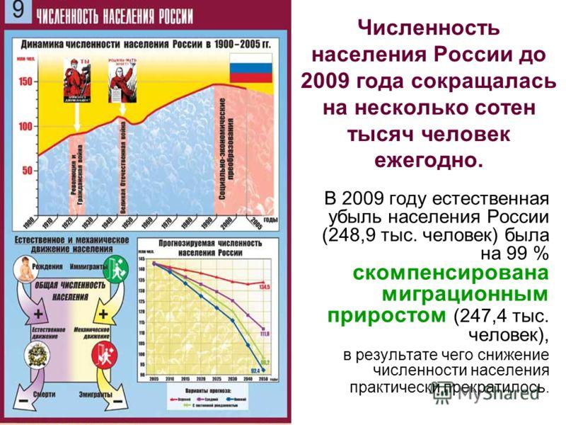 Численность населения России до 2009 года сокращалась на несколько сотен тысяч человек ежегодно. В 2009 году естественная убыль населения России (248,9 тыс. человек) была на 99 % скомпенсирована миграционным приростом (247,4 тыс. человек), в результа