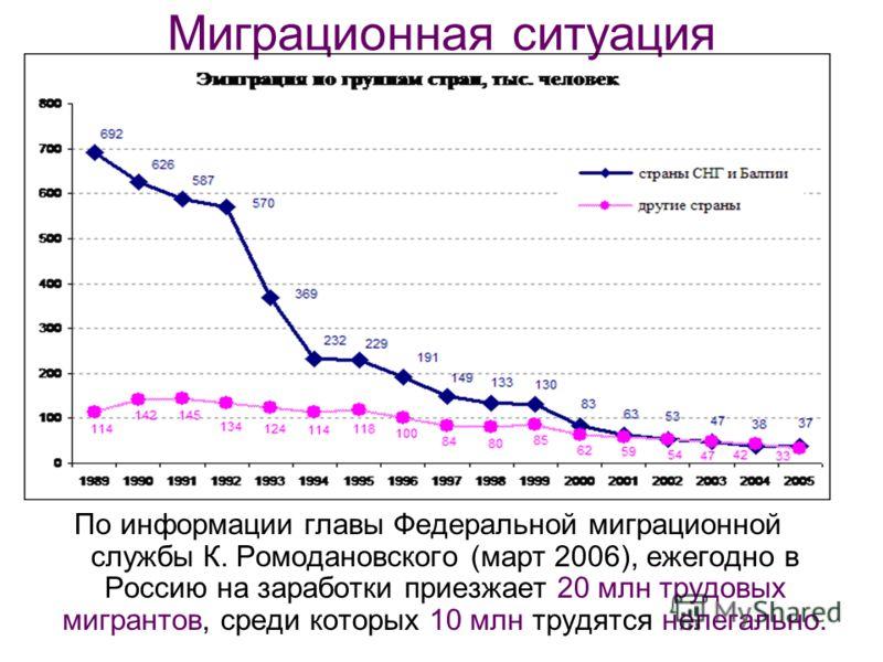 Миграционная ситуация По информации главы Федеральной миграционной службы К. Ромодановского (март 2006), ежегодно в Россию на заработки приезжает 20 млн трудовых мигрантов, среди которых 10 млн трудятся нелегально.