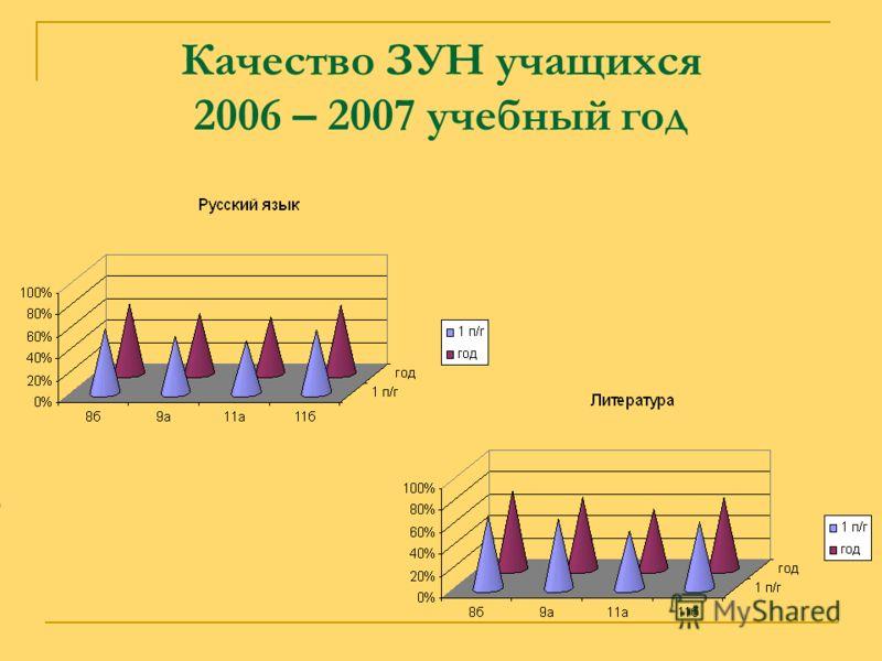 Качество ЗУН учащихся 2006 – 2007 учебный год