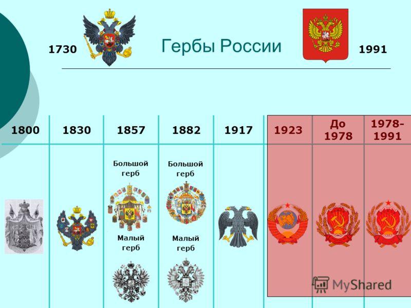 Гербы России 180018301857188219171923 До 1978 1978- 1991 1730 Большой герб Большой герб Малый герб Малый герб 1991