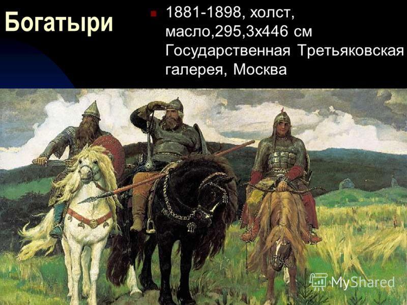 Богатыри 1881-1898, холст, масло,295,3x446 см Государственная Третьяковская галерея, Москва