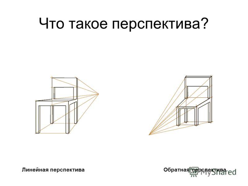 Что такое перспектива? Линейная перспектива Обратная перспектива