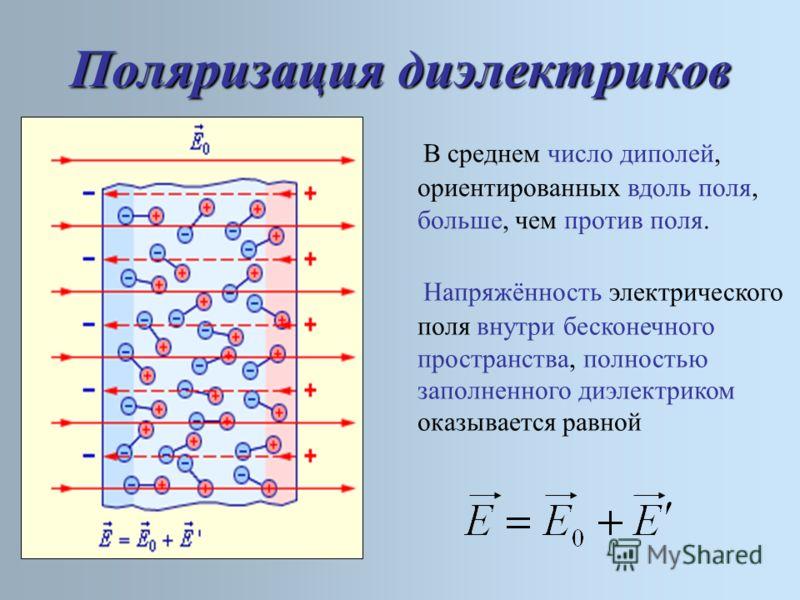 Напряжённость электрического поля внутри бесконечного пространства, полностью заполненного диэлектриком оказывается равной В среднем число диполей, ориентированных вдоль поля, больше, чем против поля. Поляризация диэлектриков