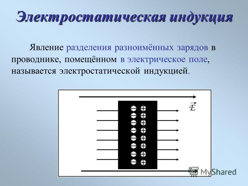 Явление разделения разноимённых зарядов в проводнике, помещённом в электрическое поле, называется электростатической индукцией. Электростатическая индукция E