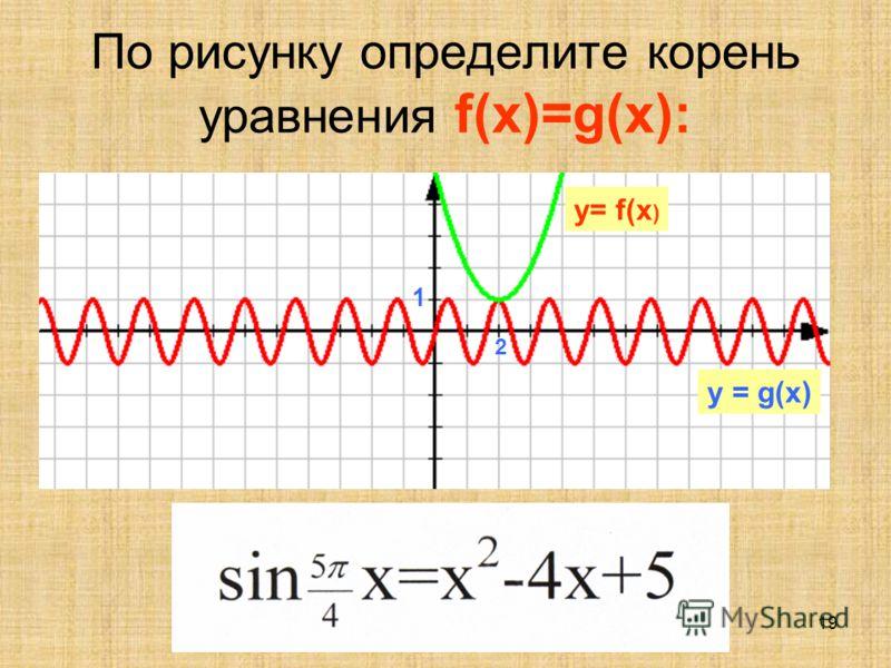 18 По рисунку определите корень уравнения f(x)=g(x): 1 2 y = g(x) y= f(x )