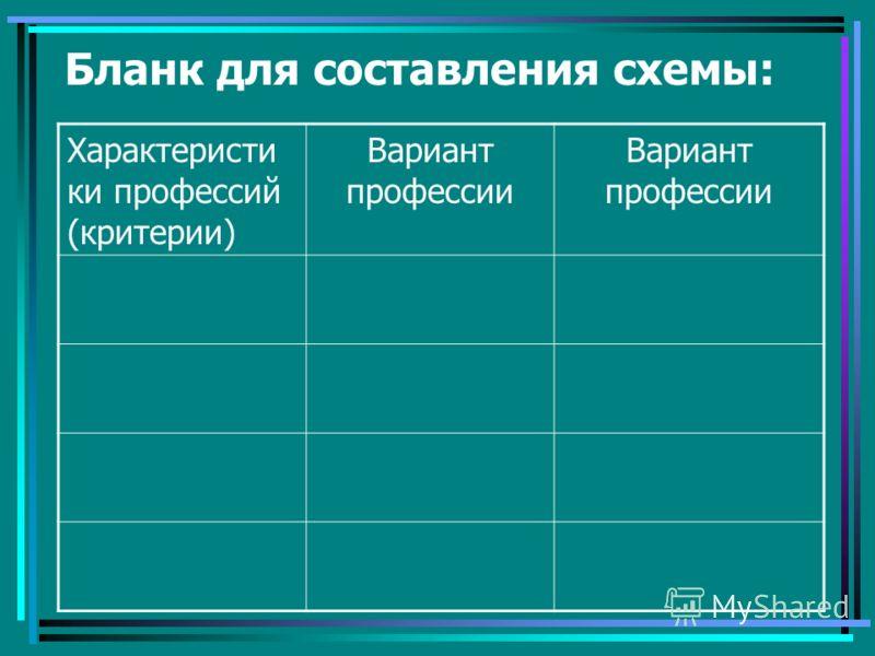 Бланк для составления схемы: Характеристи ки профессий (критерии) Вариант профессии