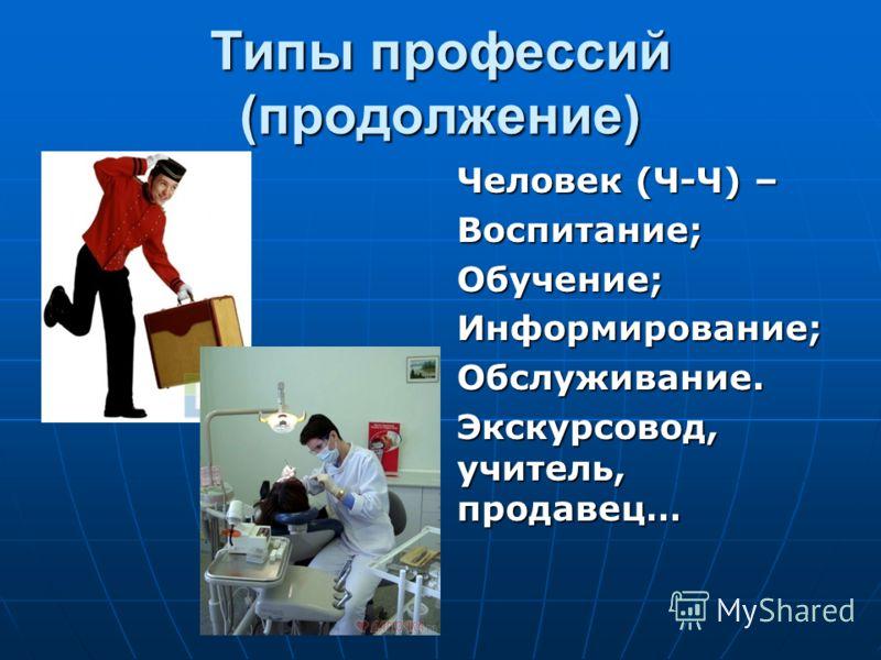 Типы профессий (продолжение) Человек (Ч-Ч) – Воспитание; Обучение; Информирование; Обслуживание. Экскурсовод, учитель, продавец…