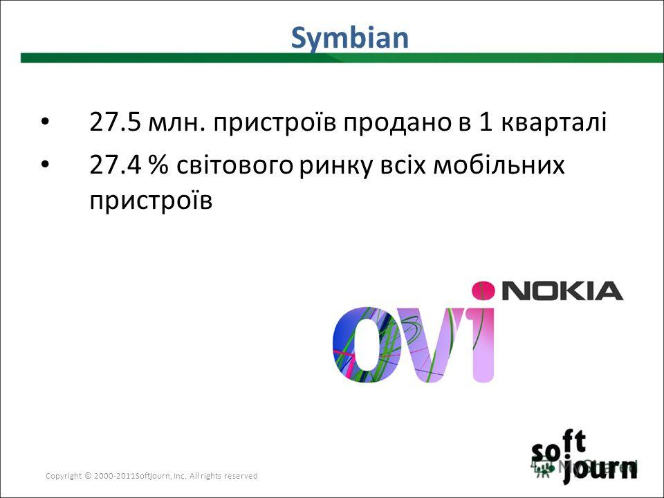 Symbian Copyright © 2000-2011Softjourn, Inc. All rights reserved 27.5 млн. пристроїв продано в 1 кварталі 27.4 % світового ринку всіх мобільних пристроїв