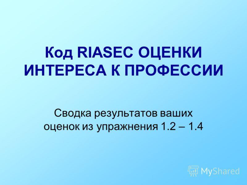 Код RIASEC ОЦЕНКИ ИНТЕРЕСА К ПРОФЕССИИ Сводка результатов ваших оценок из упражнения 1.2 – 1.4