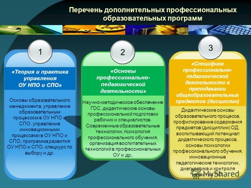 Основы образовательного менеджмента, управление образовательным процессом в ОУ НПО и СПО, управление инновационными процессами в ОУ НПО и СПО, программа развития ОУ НПО и СПО, спецкурс по выбору и др. 1 Дидактические основы образовательного процесса,