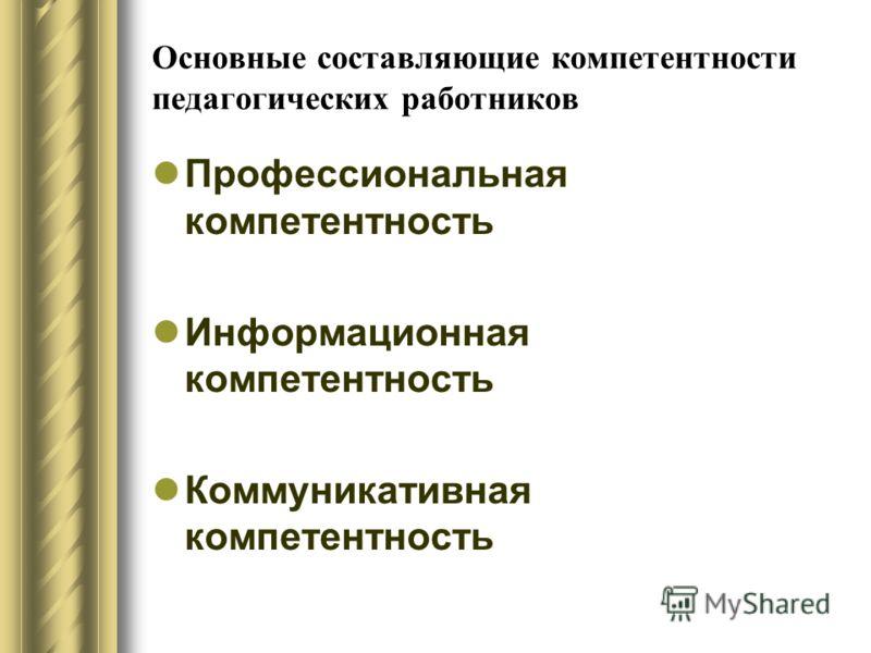 Основные составляющие компетентности педагогических работников Профессиональная компетентность Информационная компетентность Коммуникативная компетентность