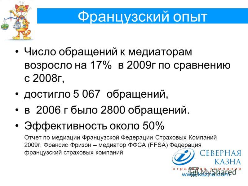 Французский опыт Число обращений к медиаторам возросло на 17% в 2009г по сравнению с 2008г, достигло 5 067 обращений, в 2006 г было 2800 обращений. Эффективность около 50% Отчет по медиации Французской Федерации Страховых Компаний 2009г. Франсис Фриз