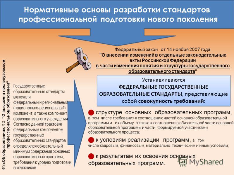 Нормативные основы разработки стандартов профессиональной подготовки нового поколения Федеральный закон от 14 ноября 2007 года