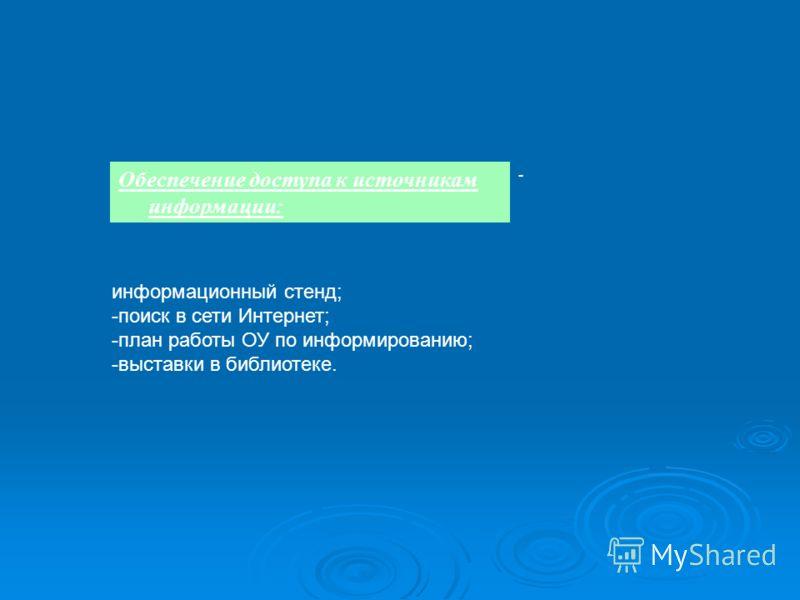 Обеспечение доступа к источникам информации: - информационный стенд; -поиск в сети Интернет; -план работы ОУ по информированию; -выставки в библиотеке.