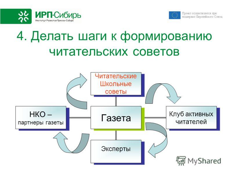 Проект осуществляется при поддержке Европейского Союза 4. Делать шаги к формированию читательских советов
