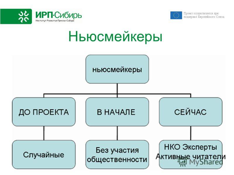Проект осуществляется при поддержке Европейского Союза Ньюсмейкеры