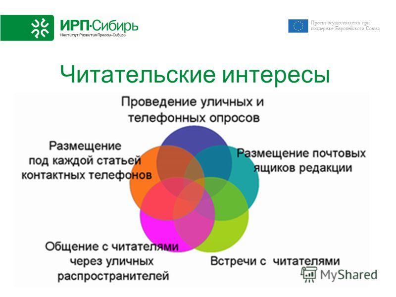 Проект осуществляется при поддержке Европейского Союза Читательские интересы