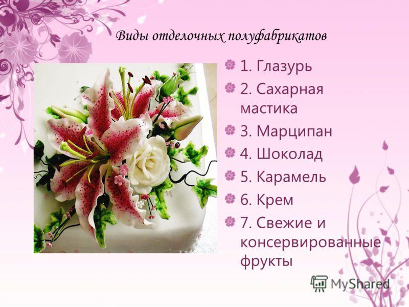 1. Глазурь 2. Сахарная мастика 3. Марципан 4. Шоколад 5. Карамель 6. Крем 7. Свежие и консервированные фрукты