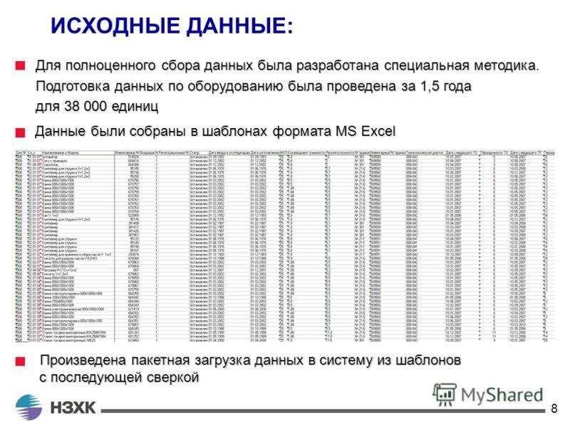 8 ИСХОДНЫЕ ДАННЫЕ: Для полноценного сбора данных была разработана специальная методика. Подготовка данных по оборудованию была проведена за 1,5 года для 38 000 единиц Данные были собраны в шаблонах формата MS Excel Произведена пакетная загрузка данны