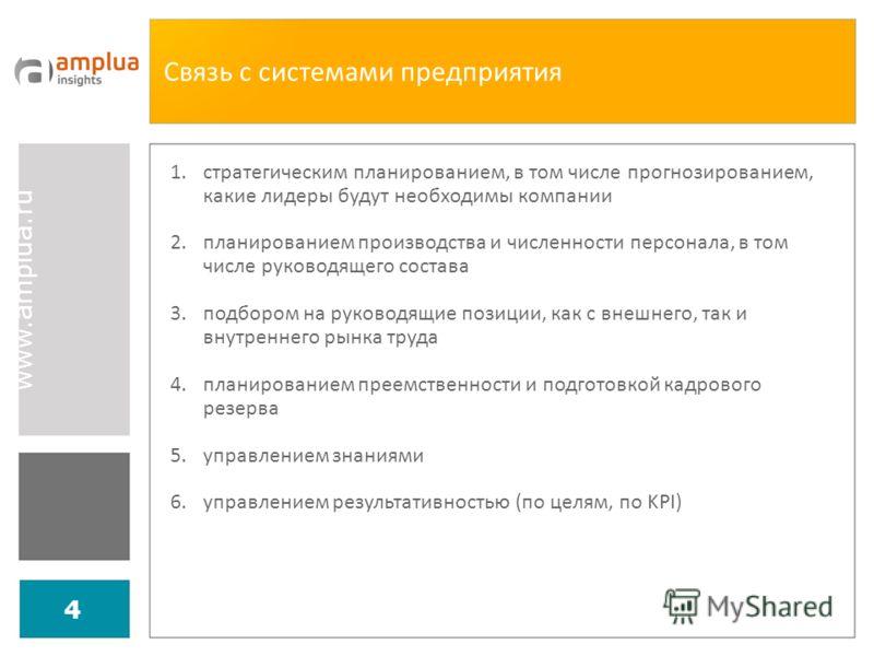 www.amplua.ru 4 Связь с системами предприятия 1.стратегическим планированием, в том числе прогнозированием, какие лидеры будут необходимы компании 2.планированием производства и численности персонала, в том числе руководящего состава 3.подбором на ру